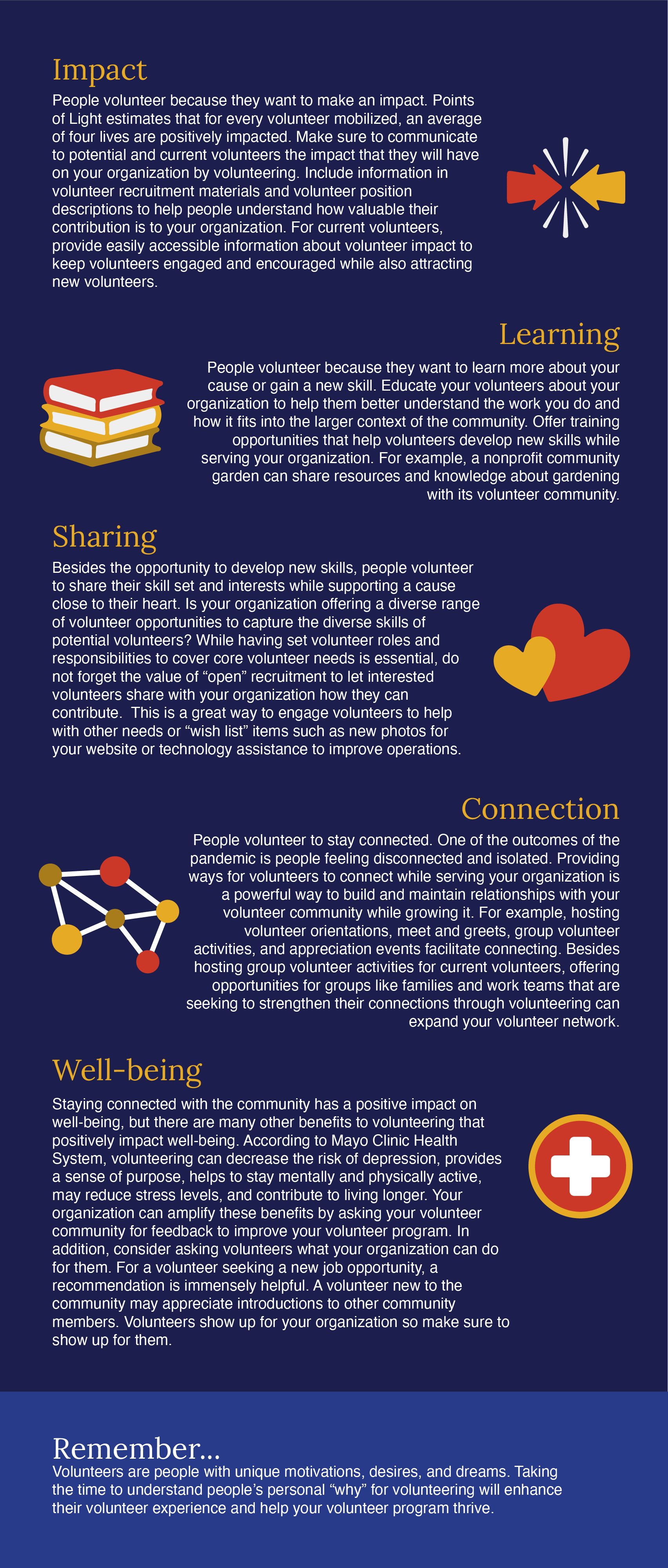The INS Group Volunteering infographic